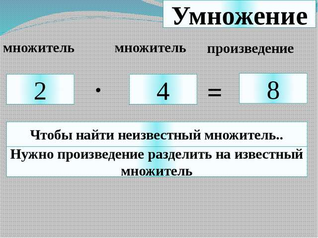 Умножение 2 4 8 . = множитель множитель произведение Чтобы найти неизвестный...