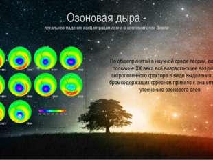Озоновая дыра - локальное падение концентрации озона в озоновом слое Земли По