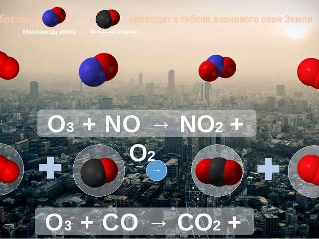 Образование и приводит к гибели озонового слоя Земли O3 + NO → NO2 + O2 O3 +...