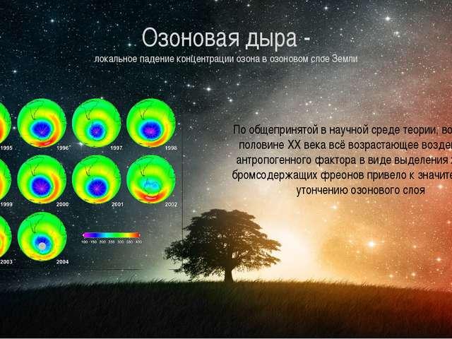 Озоновая дыра - локальное падение концентрации озона в озоновом слое Земли По...
