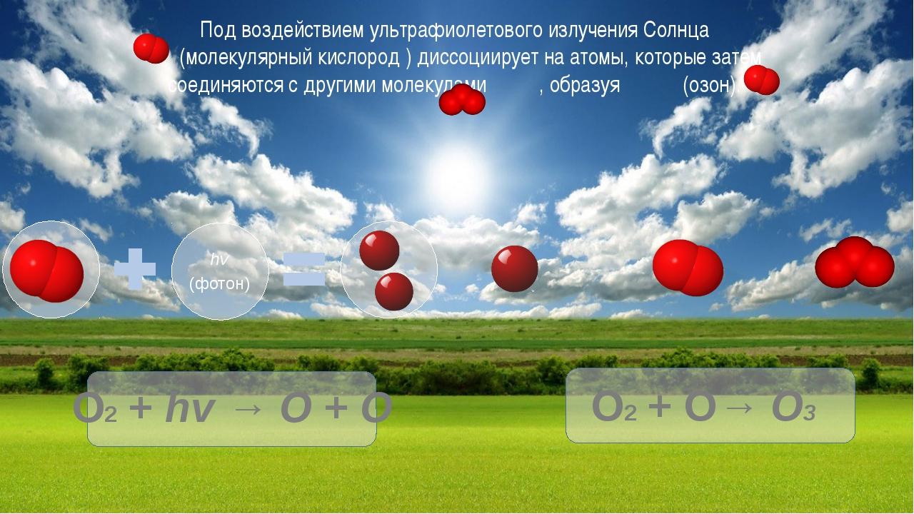Под воздействием ультрафиолетового излучения Солнца (молекулярный кислород )...