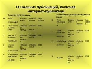 11.Наличие публикаций, включая интернет-публикаци Публикации учащихся на родн