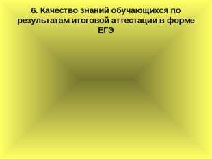 6. Качество знаний обучающихся по результатам итоговой аттестации в форме ЕГЭ