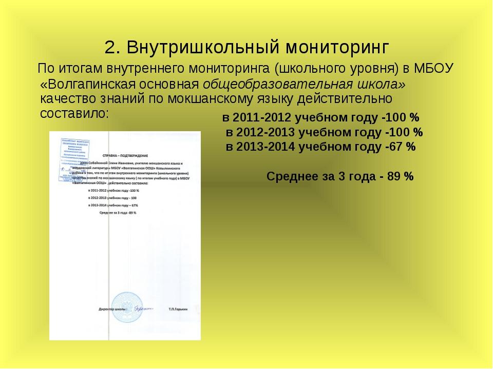 2. Внутришкольный мониторинг По итогам внутреннего мониторинга (школьного уро...
