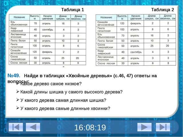 Таблица 1 Таблица 2 №49. Найди в таблицах «Хвойные деревья» (с.46, 47) ответы...