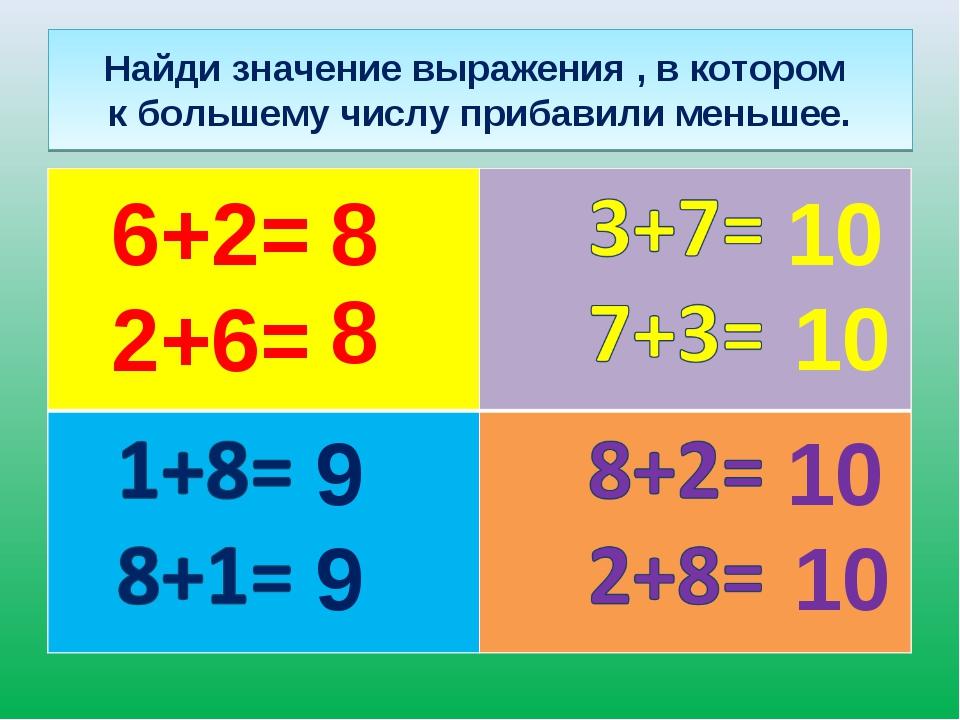 Найди значение выражения , в котором к большему числу прибавили меньшее. 6+2=...