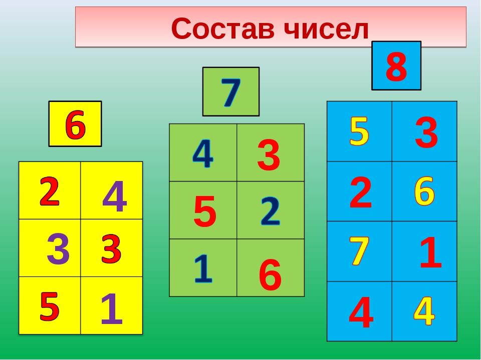 Состав чисел 3 1 4 3 5 6 3 2 1 4