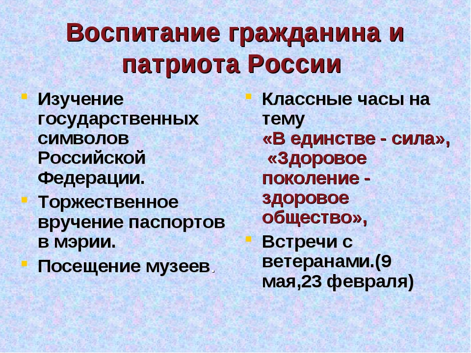 Воспитание гражданина и патриота России Изучение государственных символов Рос...