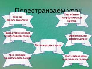 Перестраиваем урок Урок как зеркало технологии Эффективный и эффектный урок