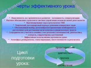 Черты эффективного урока Обрати внимание III четверть Нацеленность на гармон