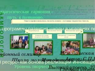 Творческая лаборатория педагогического опыта учителя «Школу можно уподобить
