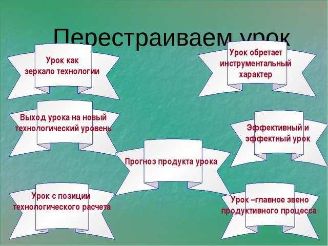 Перестраиваем урок Урок как зеркало технологии Эффективный и эффектный урок...