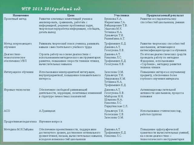 ИТР 2013-2014учебный год. Назначение Цели Участники Предполагаемый результат...