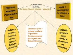 Символика цвета. Основной цвет романа –желтый. Желтый цвет в романе создает о