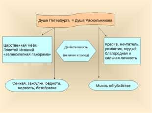 Душа Петербурга = Душа Раскольникова Сенная, закоулки, беднота, мерзость, без