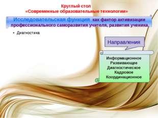 Круглый стол «Современные образовательные технологии» Исследовательская функц