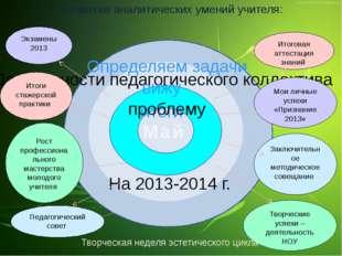 Май итоги Деятельности педагогического коллектива вижу На 2013-2014 г. Опред