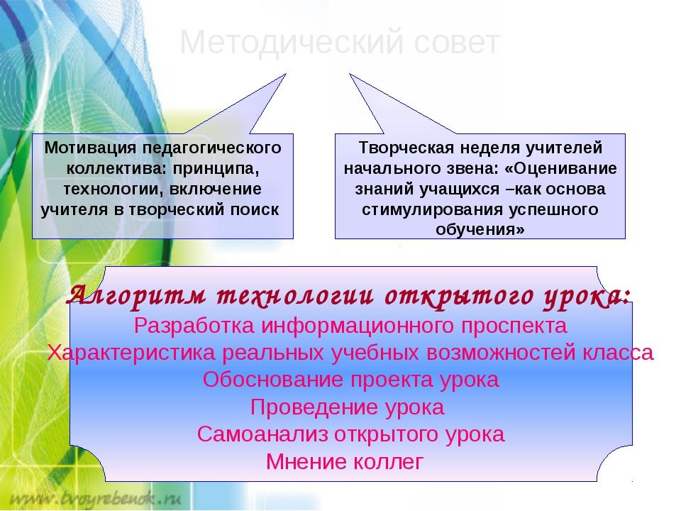 Методический совет Творческая неделя учителей начального звена: «Оценивание з...