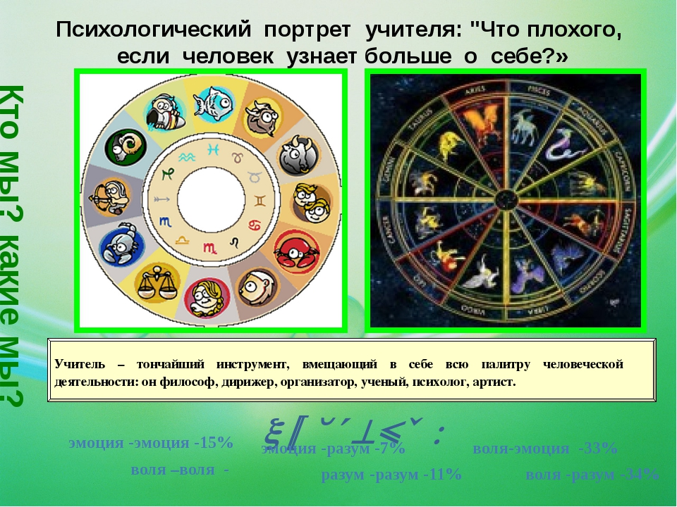 Учитель – тончайший инструмент, вмещающий в себе всю палитру человеческой де...