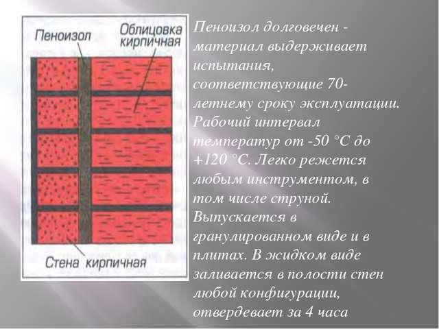 Пеноизол долговечен - материал выдерживает испытания, соответствующие 70-летн...