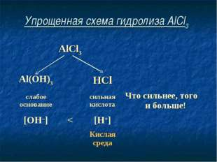 Упрощенная схема гидролиза AlCl3 AlCl3  Al(OH)3HCl слабое основание