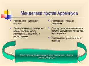 Менделеев против Аррениуса Растворение – химический процесс Раствор – результ