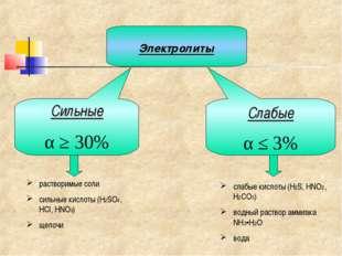 Сильные α ≥ 30% Слабые α ≤ 3% Электролиты растворимые соли сильные кислоты (H