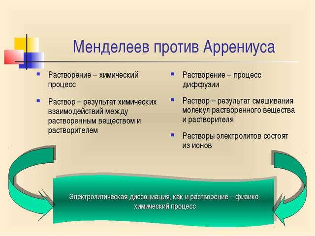 Менделеев против Аррениуса Растворение – химический процесс Раствор – результ...