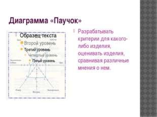 Диаграмма «Паучок» Разрабатывать критерии для какого-либо изделия, оценивать