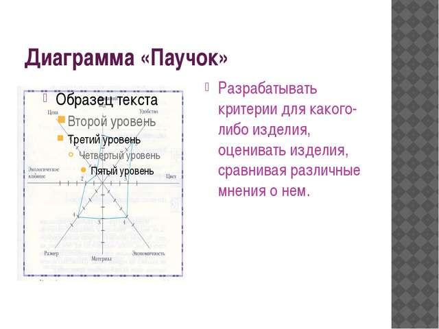 Диаграмма «Паучок» Разрабатывать критерии для какого-либо изделия, оценивать...