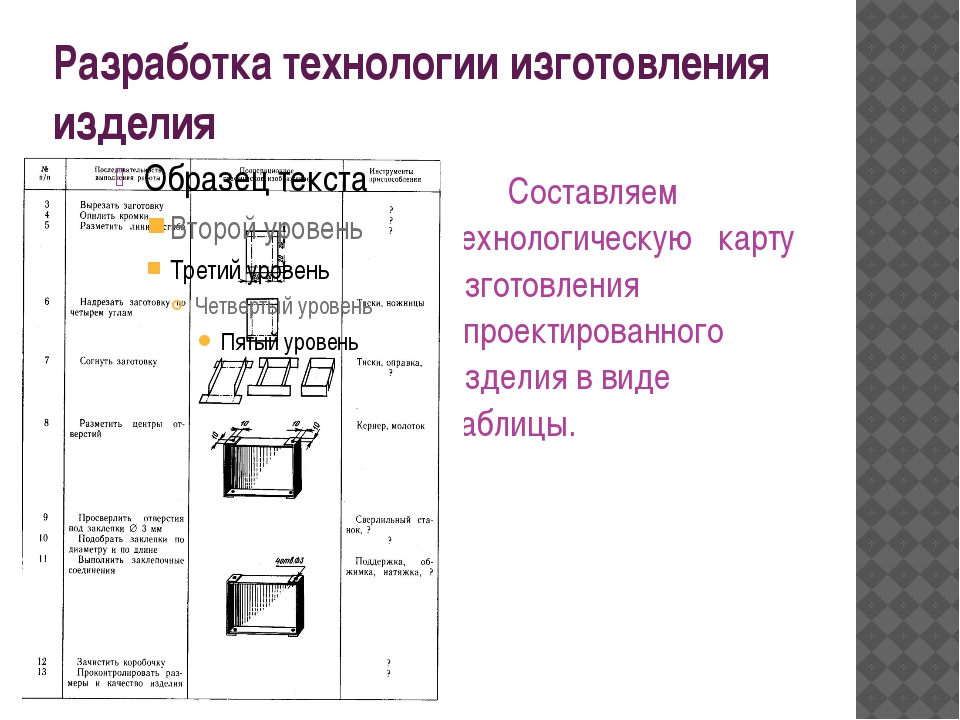 Разработка технологии изготовления изделия Составляем технологическую карту и...