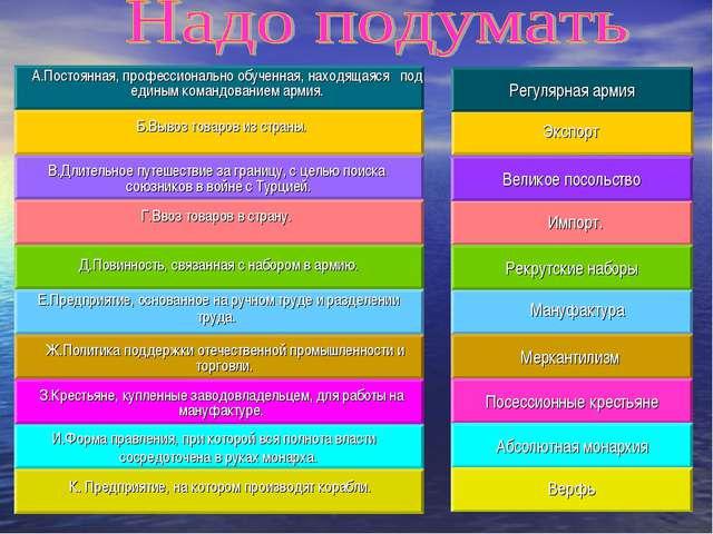 Абсолютная монархия Меркантилизм Посессионные крестьяне Рекрутские наборы Рег...