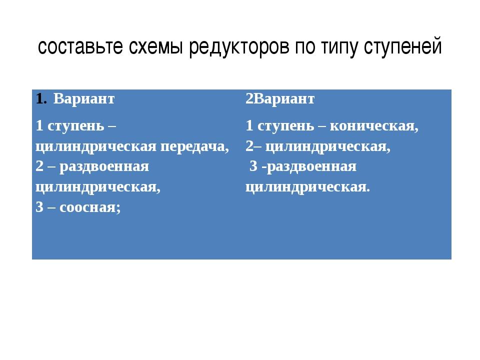 составьте схемы редукторов по типу ступеней Вариант 1ступень – цилиндрическая...