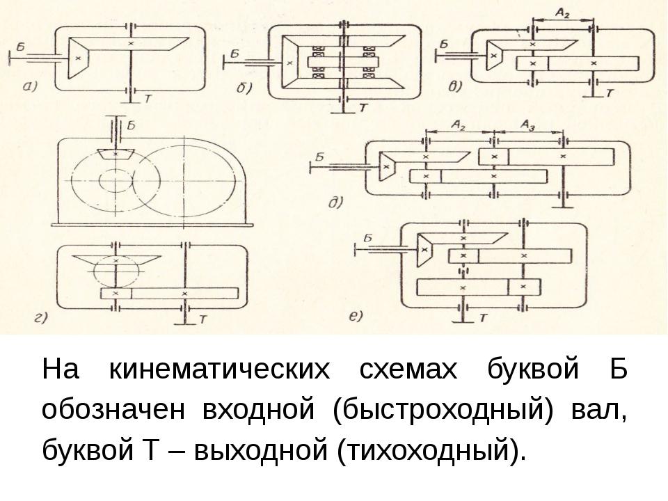 На кинематических схемах буквой Б обозначен входной (быстроходный) вал, букв...