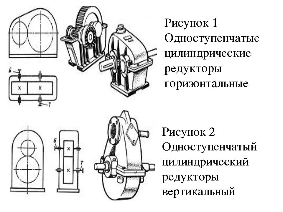 Рисунок 1 Одноступенчатые цилиндрические редукторы горизонтальные Рисунок 2 О...