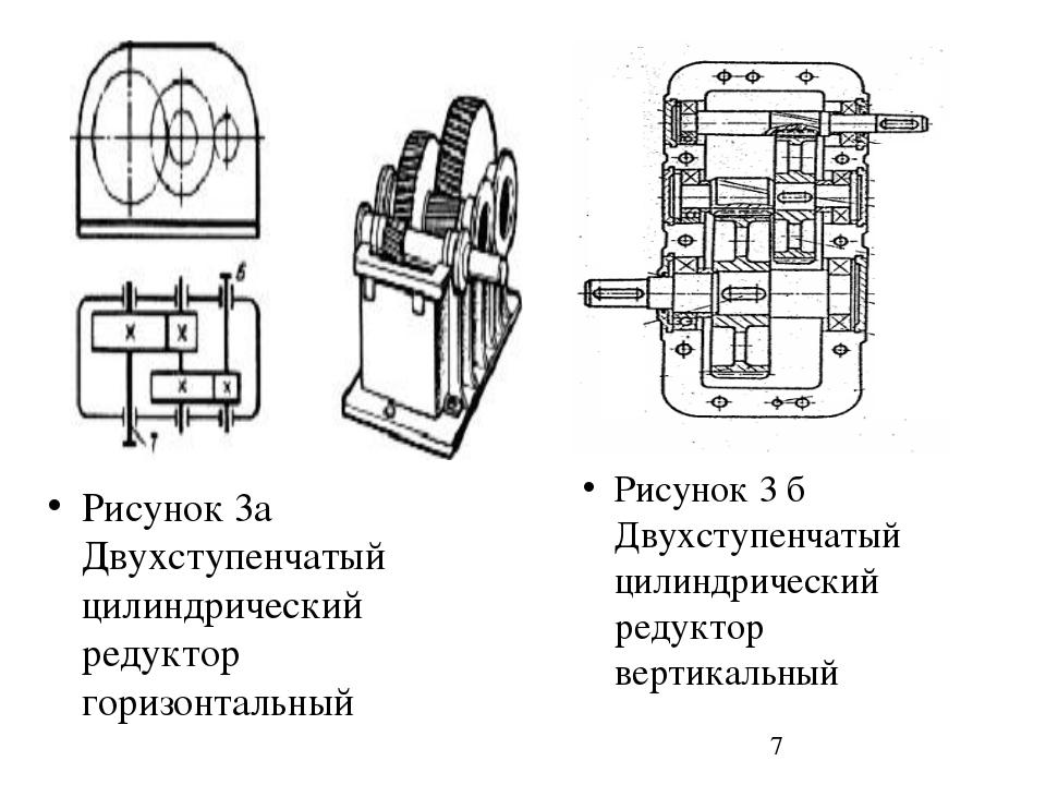 Рисунок 3а Двухступенчатый цилиндрический редуктор горизонтальный Рисунок 3 б...