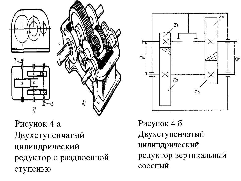 Рисунок 4 а Двухступенчатый цилиндрический редуктор с раздвоенной ступенью Р...