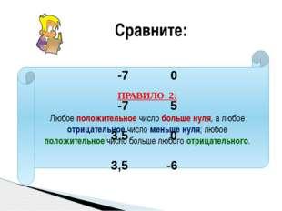 ПРАВИЛО 2: Любое положительное число больше нуля, а любое отрицательное число