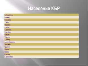 Население КБР Кабардинцы Русские Балкарцы Турки Осетины Армяне Украинцы Корей