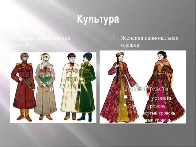 Культура Мужская национальная одежда Женская национальная одежда