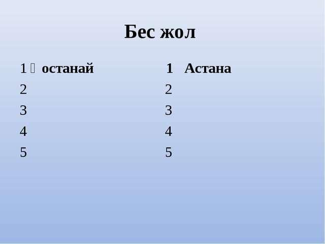 Бес жол 1 Қостанай 1 Астана 2 2 3 3 4 4 5 5