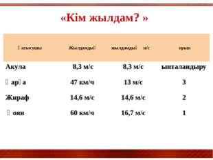«Кім жылдам? » Қатысушы Жылдамдық жылдамдық м/с орын Акула 8,3 м/с8,3 м
