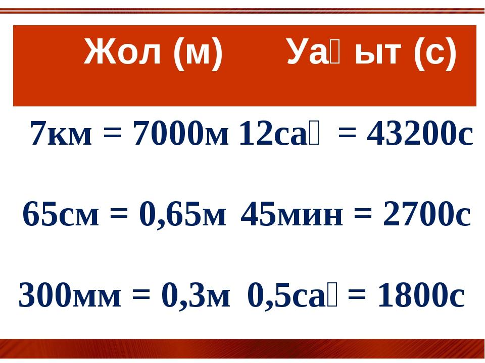 Жол (м) Уақыт (с) 7км = 7000м12сағ = 43200с 65см = 0,65м45мин = 2700с 300...