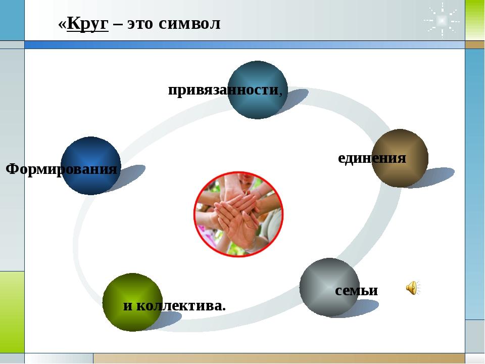 «Круг – это символ Формирования привязанности, единения и коллектива.  се...