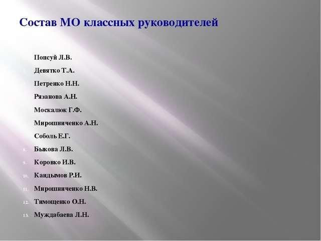Состав МО классных руководителей Попсуй Л.В. Девятко Т.А. Петренко Н.Н. Рязан...