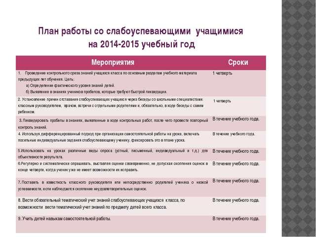 План работы со слабоуспевающимиучащимися на 2014-2015 учебный год Мероприя...