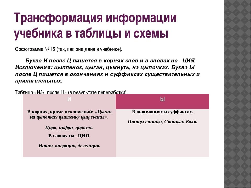 Трансформация информации учебника в таблицы и схемы Орфограмма № 15 (так, как...
