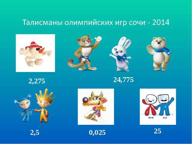 24,775 2,275 2,5 0,025 25 Учитель математики: Колесникова Людмила Александро...