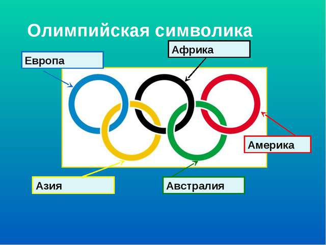 Олимпийская символика Азия Европа Австралия Америка Африка Учитель математики...