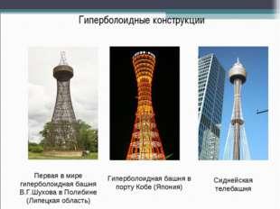 Гиперболоидные конструкции Первая в мире гиперболоидная башня В.Г.Шухова в По